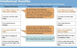 Example of how the qualitative data collected in the student interviews shaped the final revised items for the intellectual humility subscale.